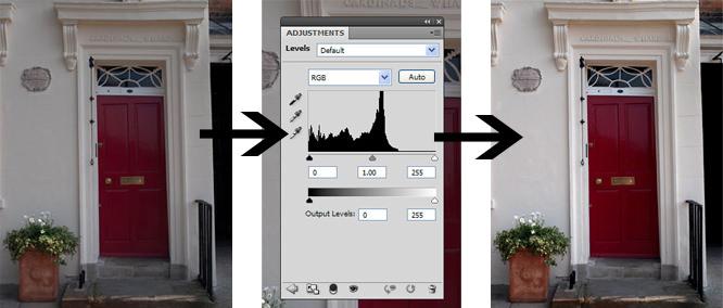 Basic Level Adjustment In Photoshop