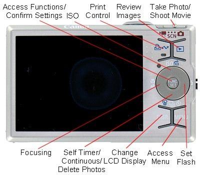 Canon Ixus 90