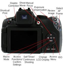 Canon Powershot SX10 Back