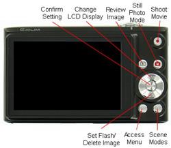 Casio Exilim EX-Z200 Back