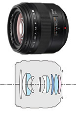 Leica D Summilux 25mm f/1.4 ASPH now official