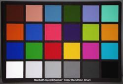 Macbeth colour chart taken with Nikon S7c