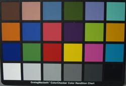 Olympus E-510 colourchart