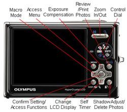 Olympus Mju 1050SW Back