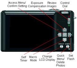 Panasonic DMC FX150 Front