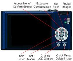 Panasonic DMC FX37 Back