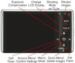 Panasonic DMC FX500 backview