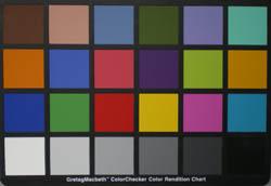 M30 colour chart
