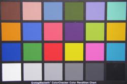 Samsung L77 colourchart