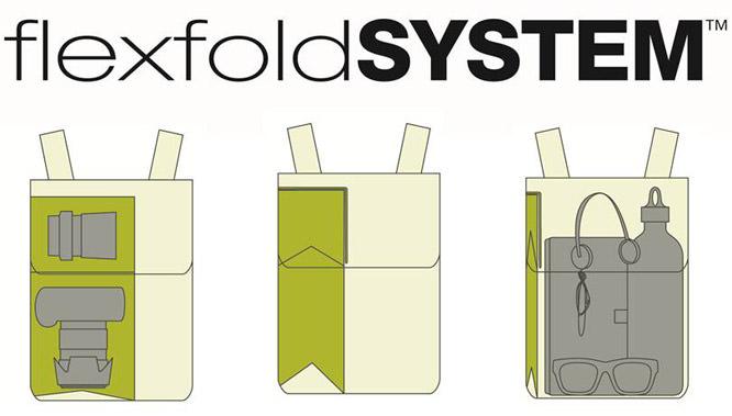 flexfoldsystem