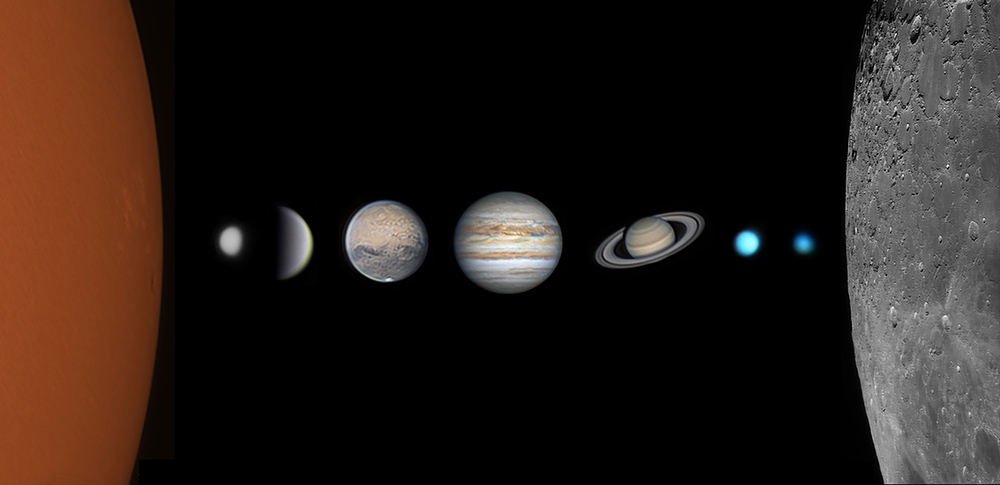 Sun, moon and planets of the solar system