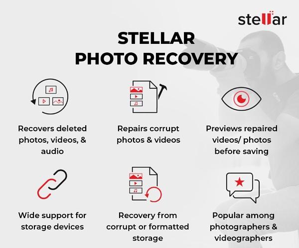 Stellar Photo Recovery Premium