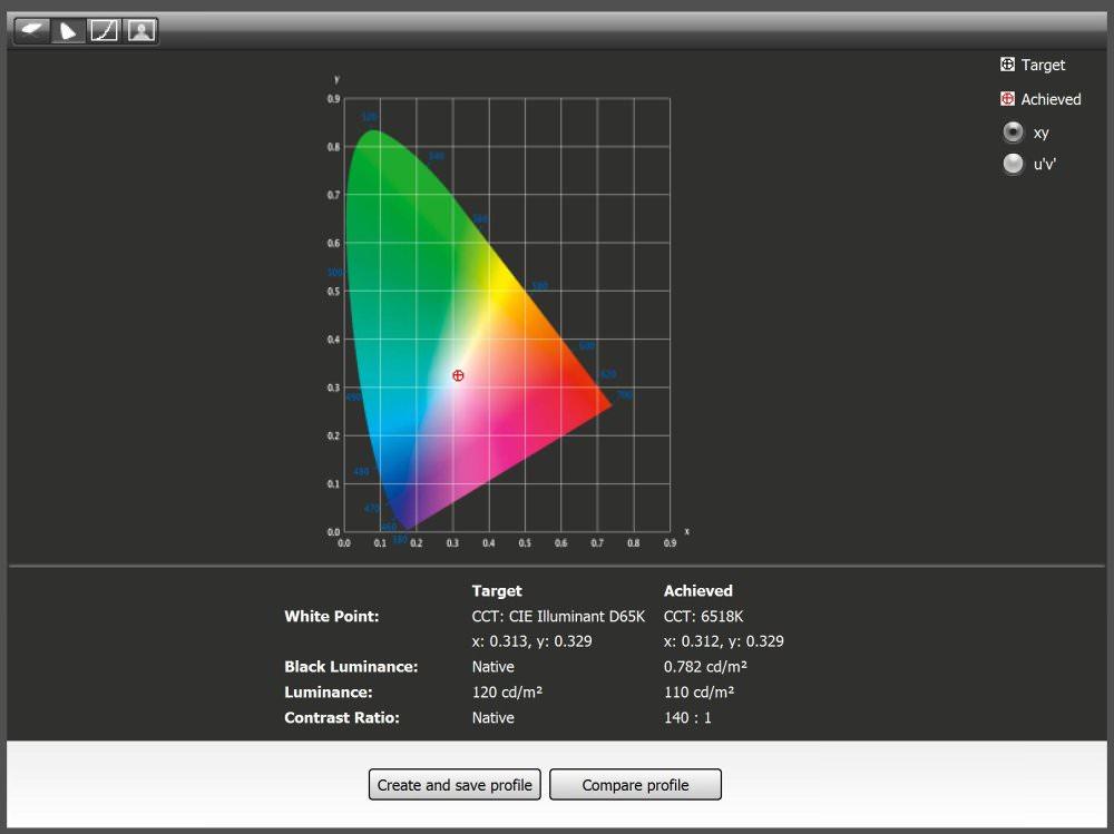 BenQ SW271 I1profiler 110cdm2 New