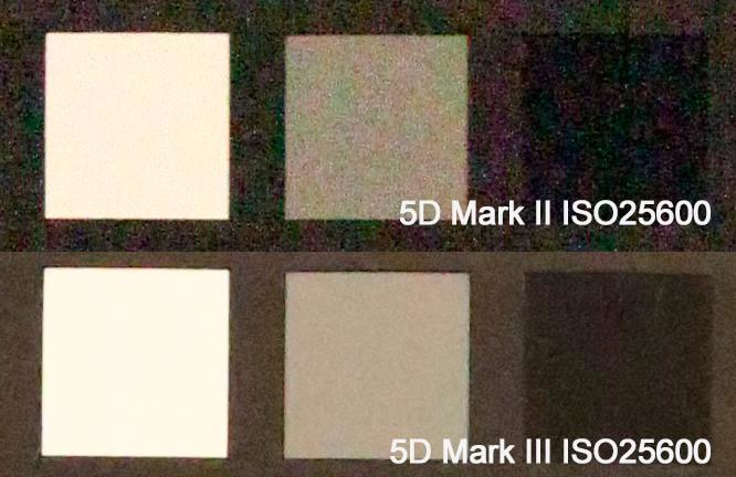 Canon EOS 5D Mark II vs Mark III
