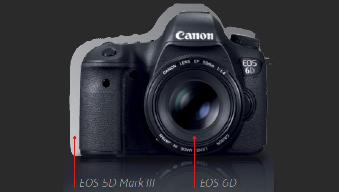 Canon EOS 5D Mark III overlaid with Canon EOS 6D
