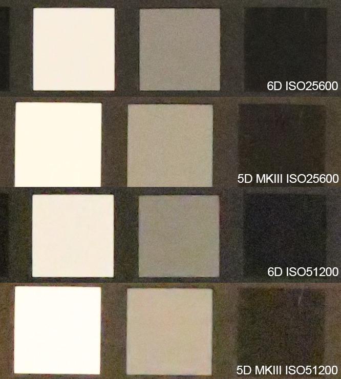 Actual Pixels, High ISO comparison 6D vs 5D Mark III