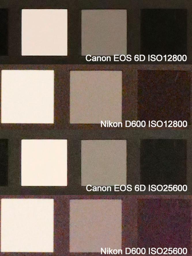 Canon EOS 6D vs Nikon D600