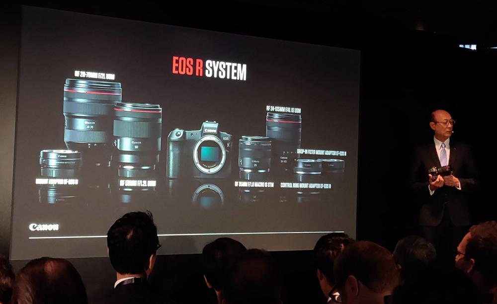 Canon EOS R Range