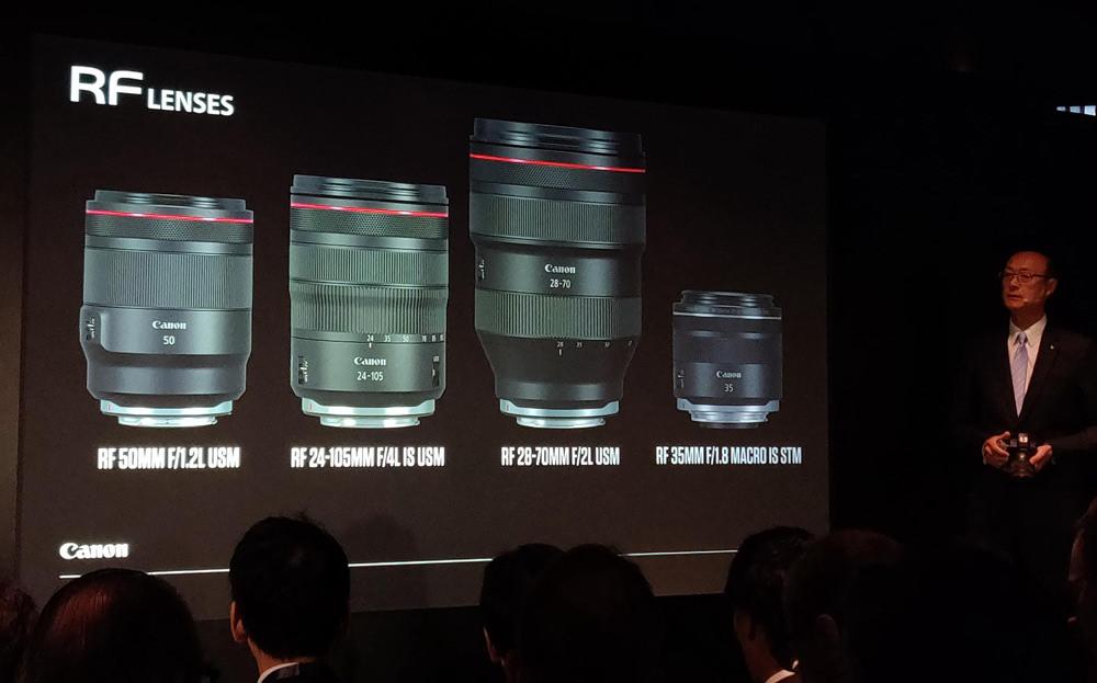 Canon RF lens range