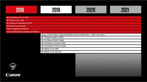 Canon Release New Lens Roadmap, 6 New RF Lenses In Development