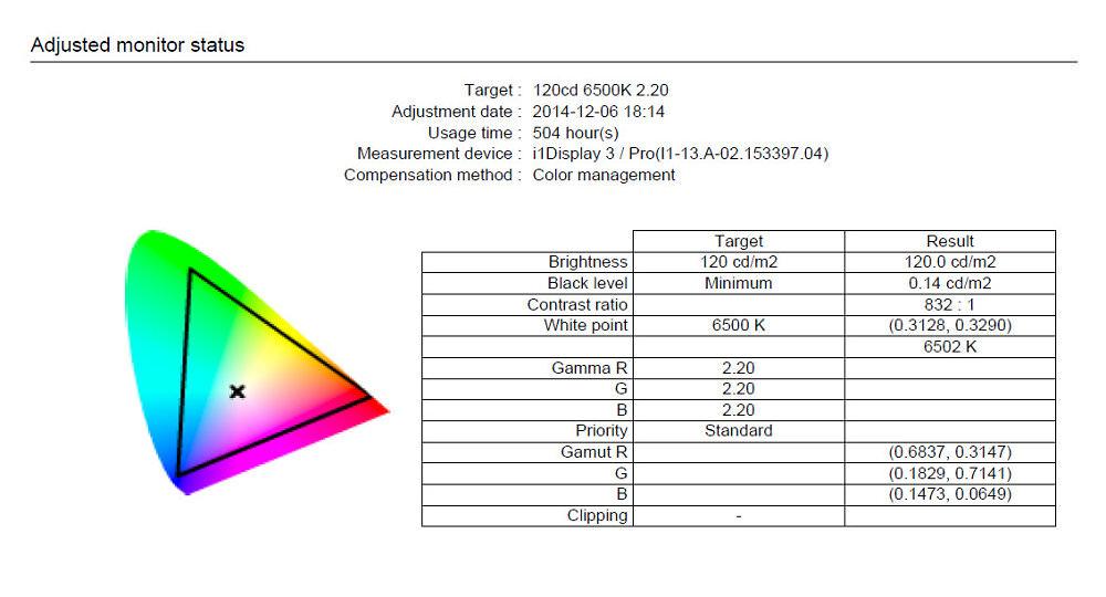 CG277 Calibrationreportcolornavigatori1