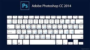 Free Photoshop CC 2014 Keyboard Shortcut Cheat Sheet