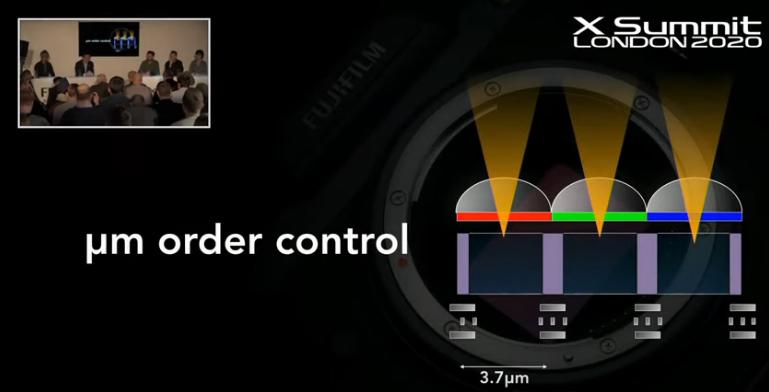 micrometre order control