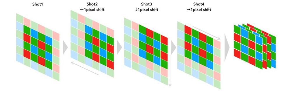 Gfx100 Pixelshift1 |