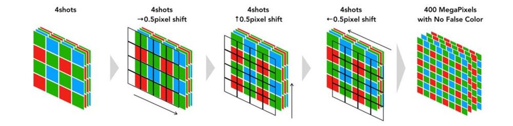 Gfx100 Pixelshift2 |
