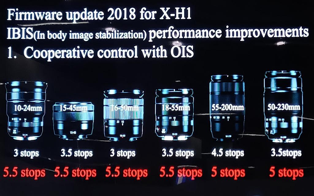 Fujifilm X-H1 Firmware Update