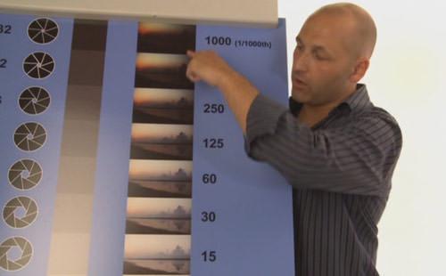 Karl Taylor explaining shutter speeds