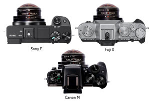 Laowa 4mm f/2.8 Fisheye Lens In Mirrorless Formats For Sony, Fuji & Canon