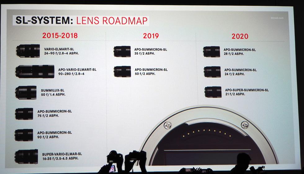 Leica SL lens roadmap