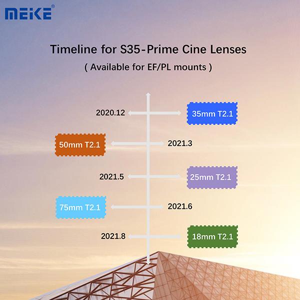 Meike S35 Lenses
