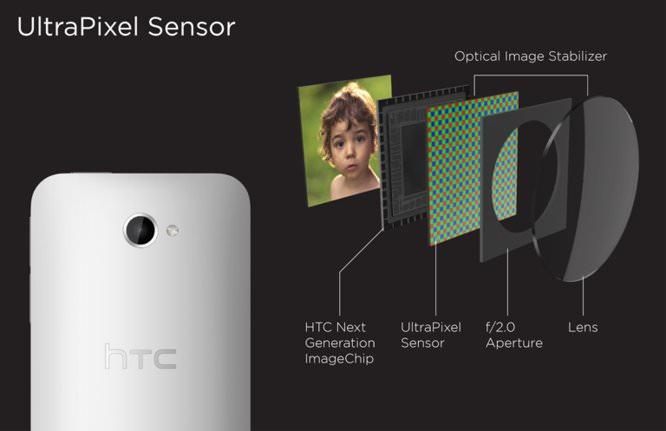 Htc One Sensor More Light