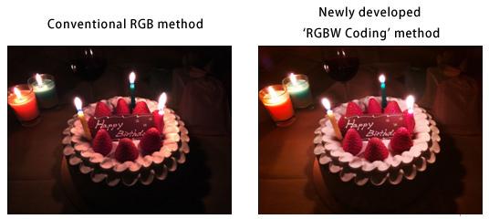 Sony RGBW Sensor