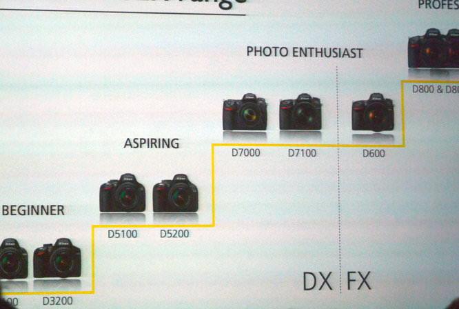 Nikon D7100 DslrDSC 0189