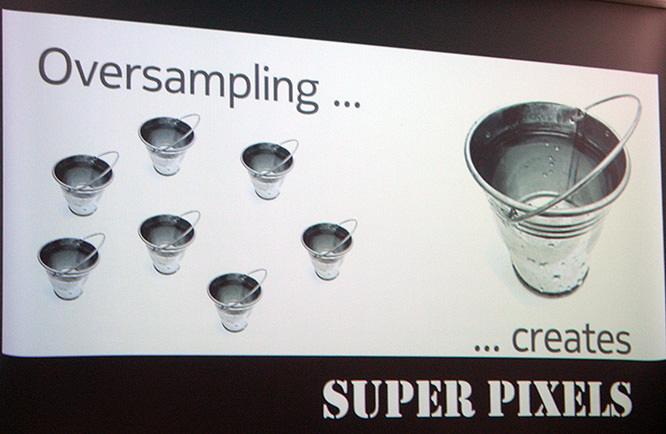 Nokia PureView Oversampling SuperPixels