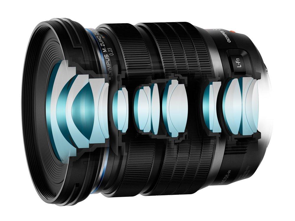 LENS EZ M0825 PRO Lens  Technology 120