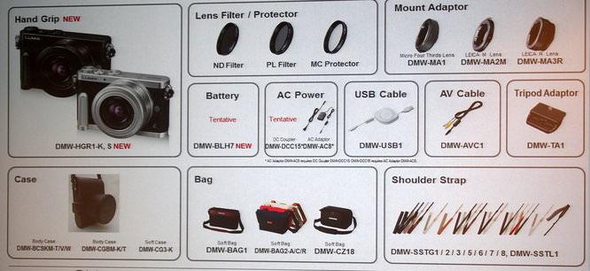 Panasonic Lumix GM1 Accessories