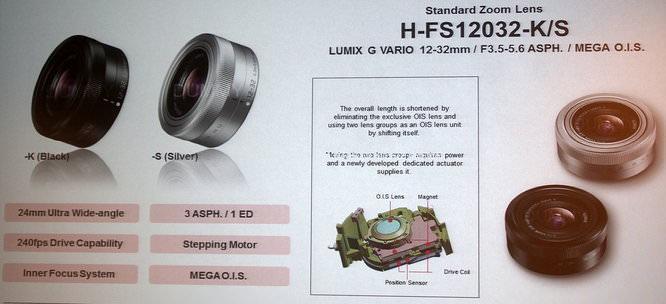 Panasonic Lumix GM1 Lens PA170014