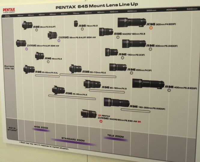 Pentax 645d Photokina 2012 Roadmap