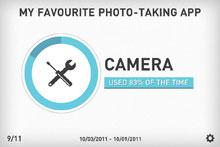 Photo Stats Screenshot 10