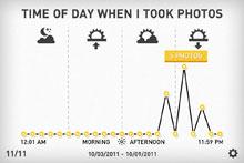 Photo Stats Screenshot 12