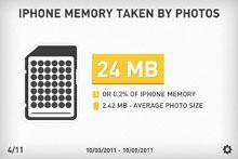 Photo Stats Screenshot 5