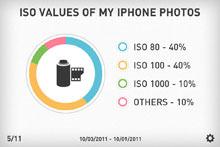 Photo Stats Screenshot 6