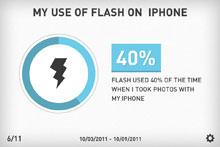 Photo Stats Screenshot 7
