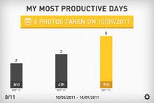 Photo Stats Screenshot 9
