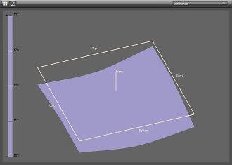 SamsungUHD4KLumGraph