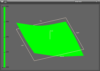 SamsungUHD4KWhitePointGraph